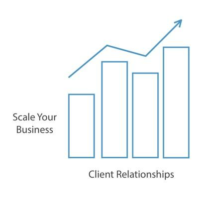 agency growth vs client relationship graphic