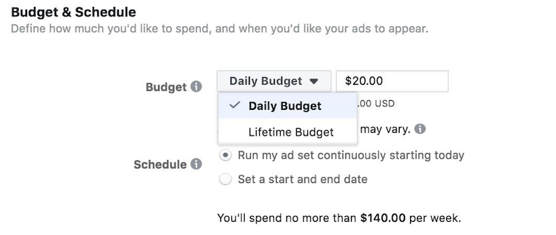 best time to run facebook ads daily budget