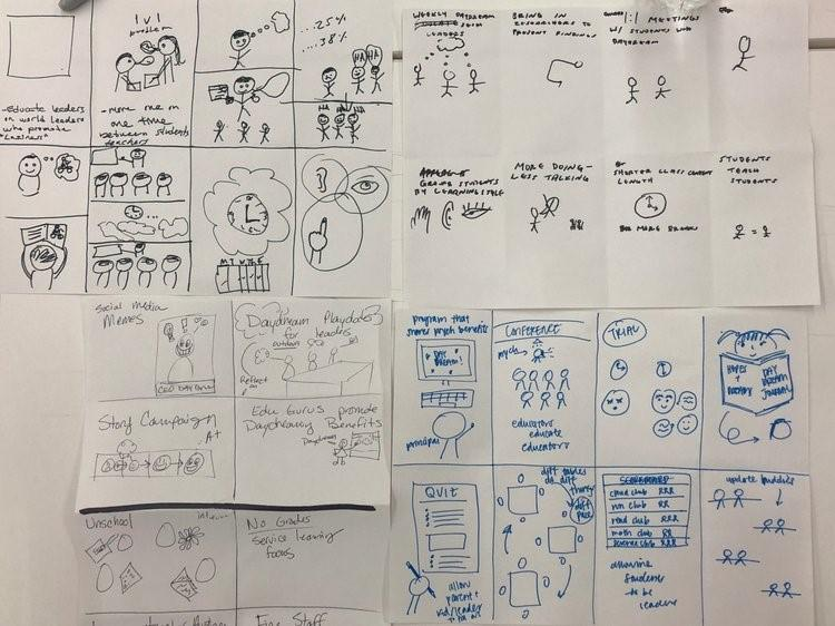 design thinking Crazy Eights exercise