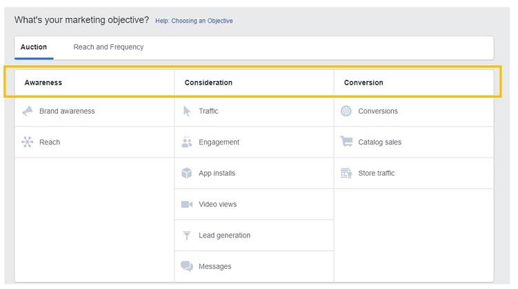 Facebook campaign objectives examples