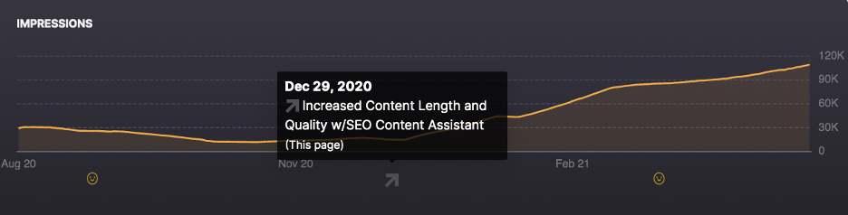 how to use google search console SEO A/B testing results