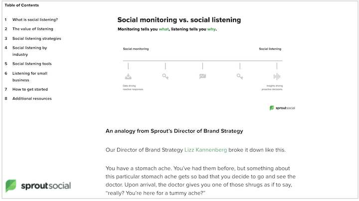 free social media marketing courses: sprout social's course on social listening