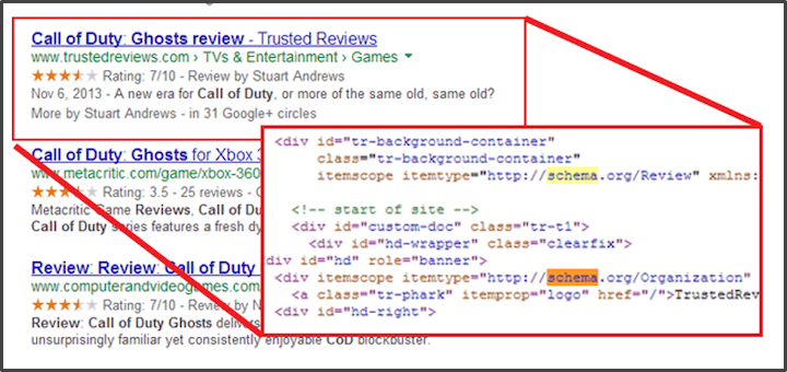what is schema markup: example of review rich results