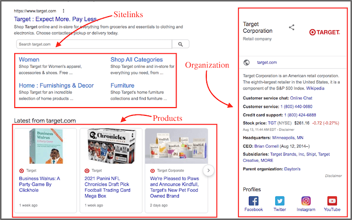what is schema markup—example of rich results in SERP