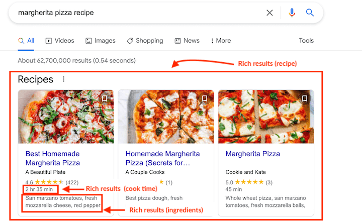 what is schema markup: example of recipe rich results